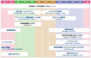 日本病児保育協会HPより引用
